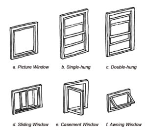 Alamo Exteriors Window Types